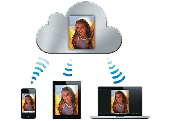 Photo of iCloud: Sincroniza el contenido de tu iPad, iPhone y iPod Touch de forma inalámbrica
