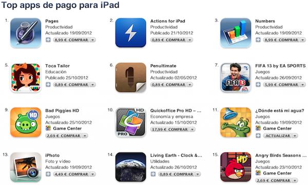 Subida Precios App Store
