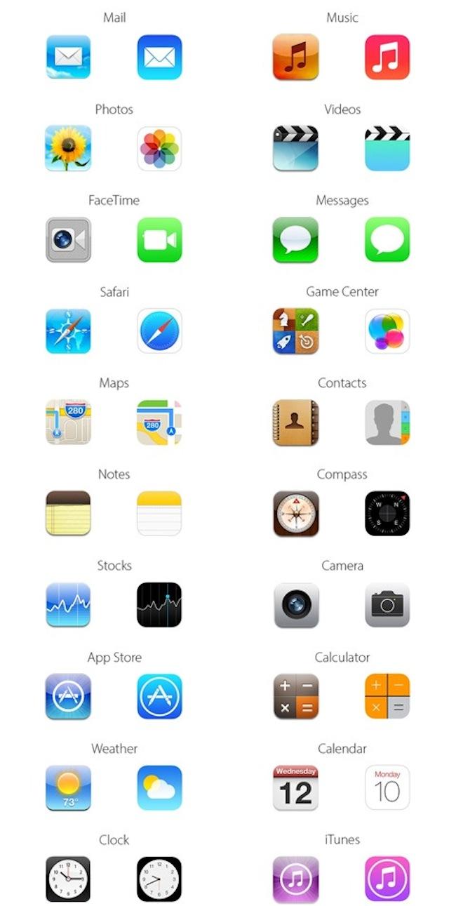 Iconos iOS 6 vs iOS 7
