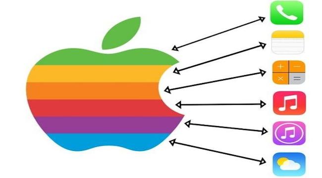 Paleta Colores iOS 7 Apple