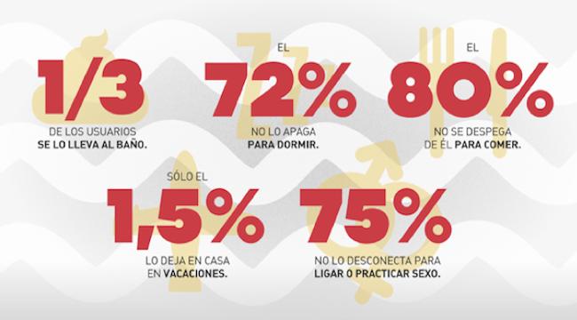 Informe Apps España (2)