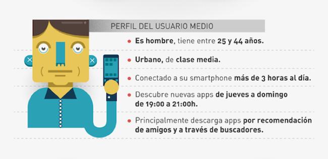 Informe Apps España (3)