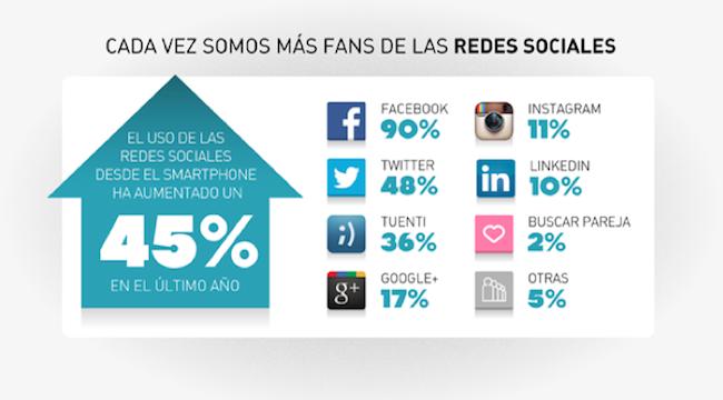 Informe Apps España (4)