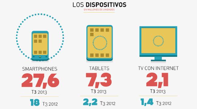 Informe Apps España (5)