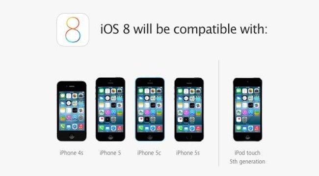 Dispositivos Compatibles iOS 8